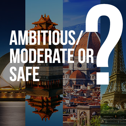Ambitious/ Moderate or Safe – A Reality or a Myth?