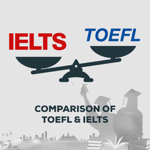 COMPARISON OF TOEFL & IELTS